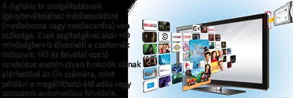 Médiaeszközök